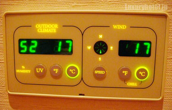 気温表示パネル