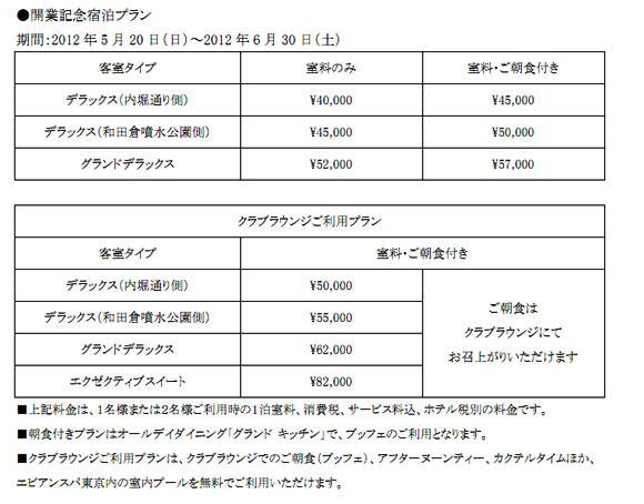 パレスホテル東京予約価格