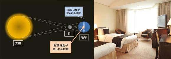 帝国ホテル金環日食プラン画像