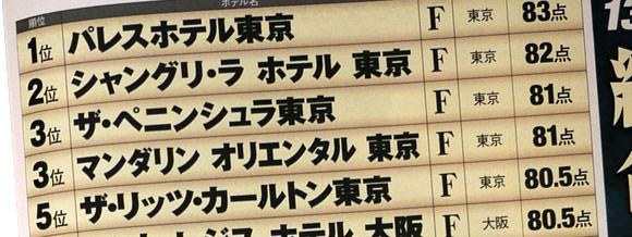 日経トレンディホテルランキング