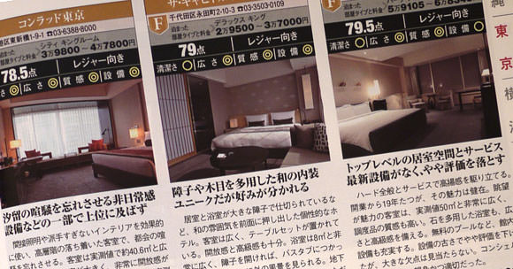 日経トレンディ ホテルデータ