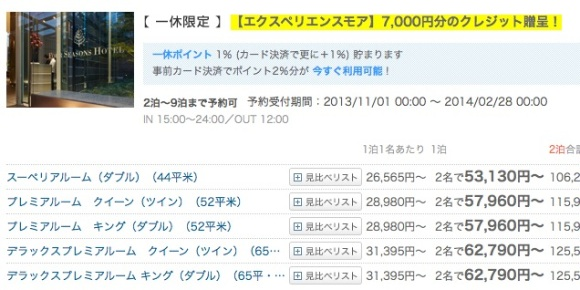 フォーシーズンズホテル丸の内 東京 クレジット付きプラン