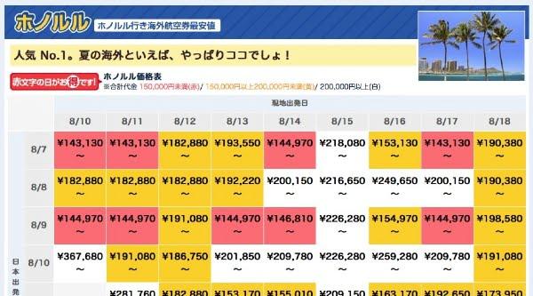 JTB海外航空券 料金早見表画像
