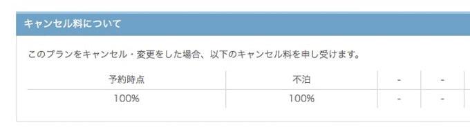 星のや東京 シングルユースプランのキャンセル料金