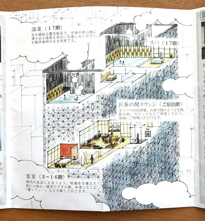 客室から温泉までの図